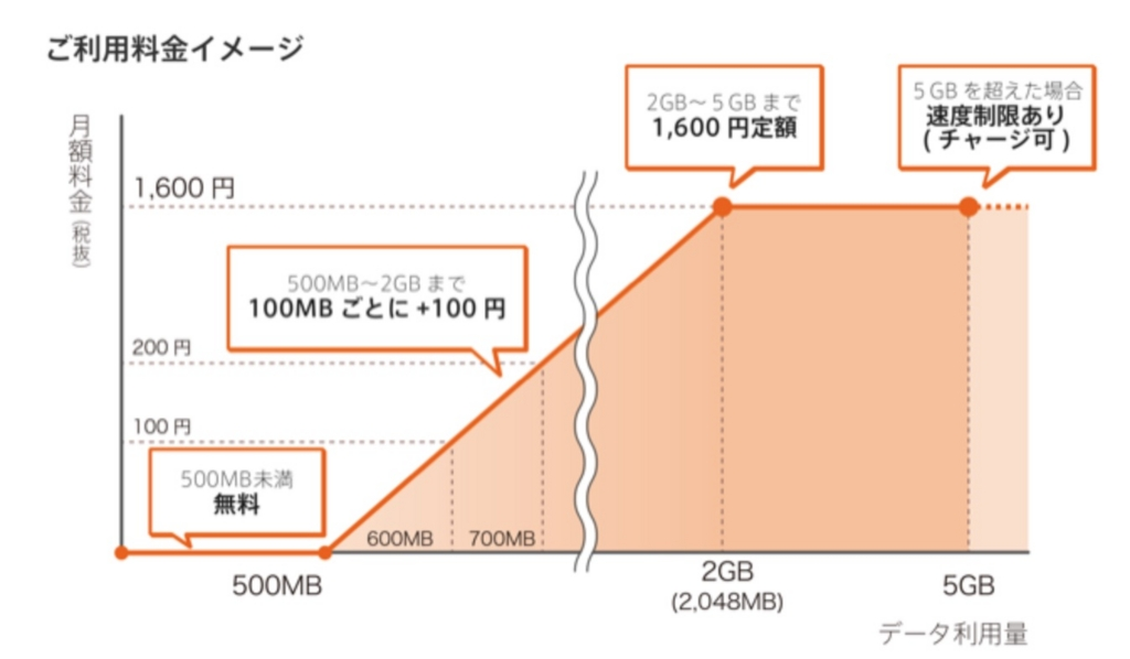 f:id:ishimotohiroaki:20170414150441j:plain