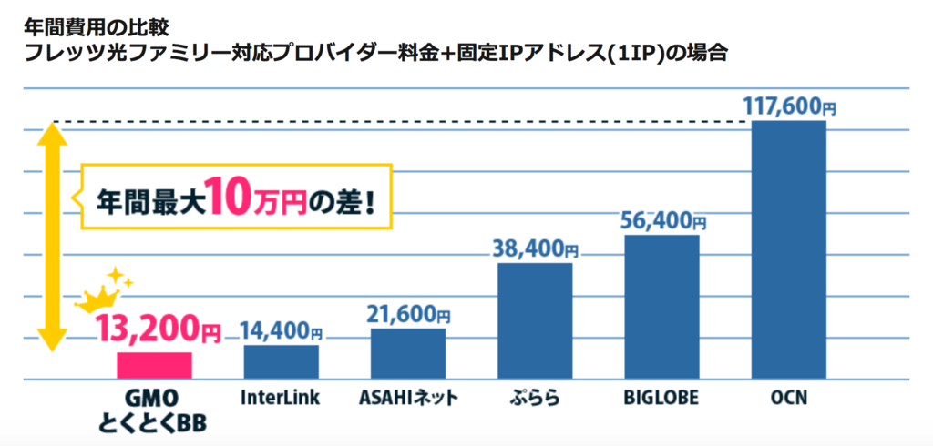 f:id:ishimotohiroaki:20170507154235p:plain