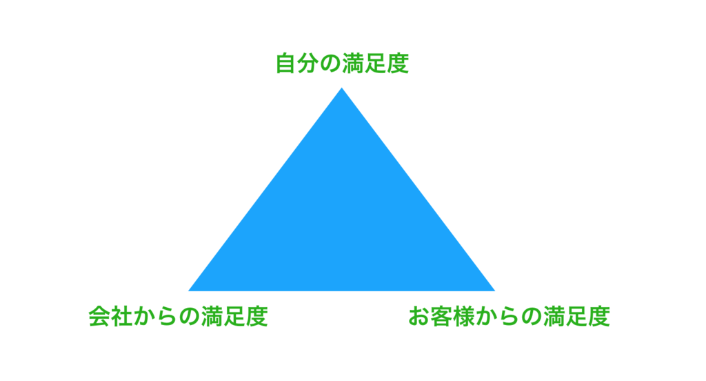 f:id:ishimotohiroaki:20171020154924p:plain