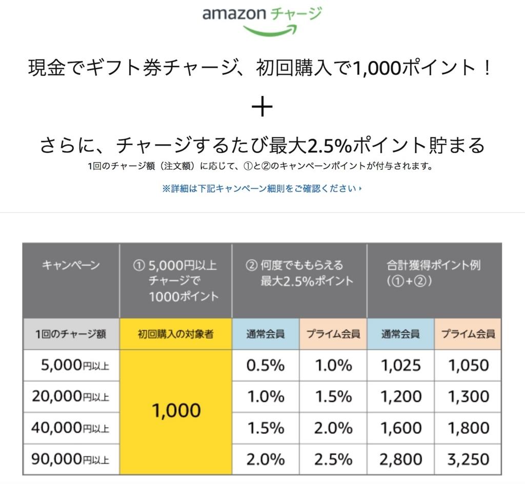 f:id:ishimotohiroaki:20180314135359j:plain