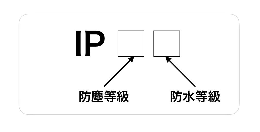 f:id:ishimotohiroaki:20180403125753p:plain