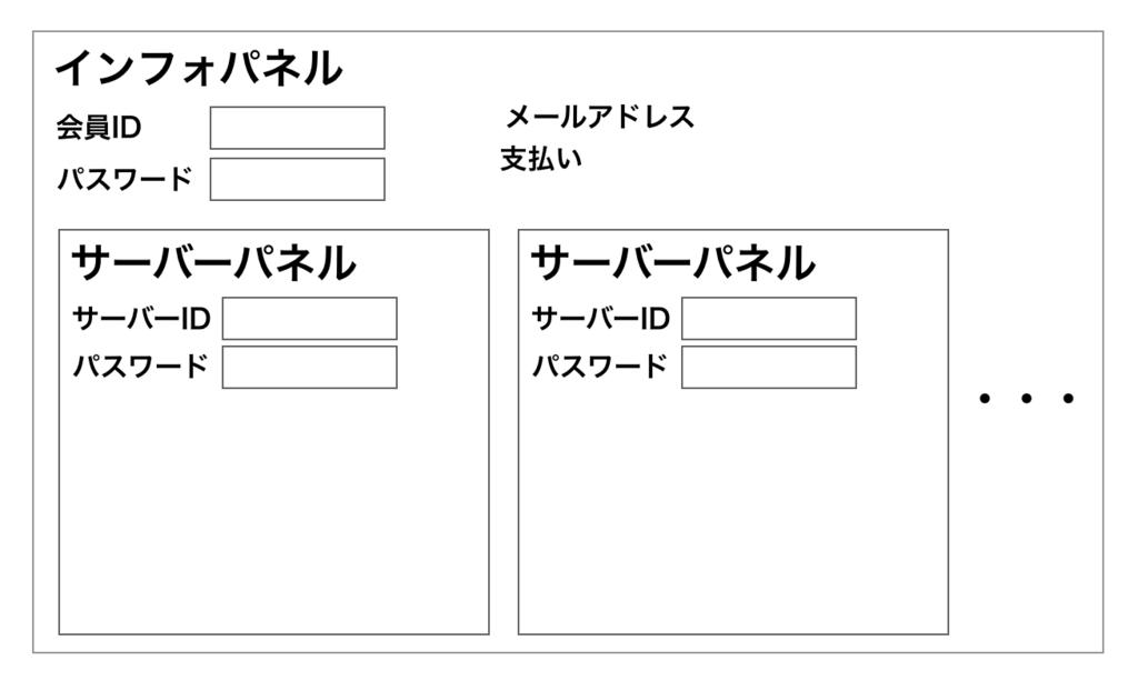 f:id:ishimotohiroaki:20180611134313p:plain
