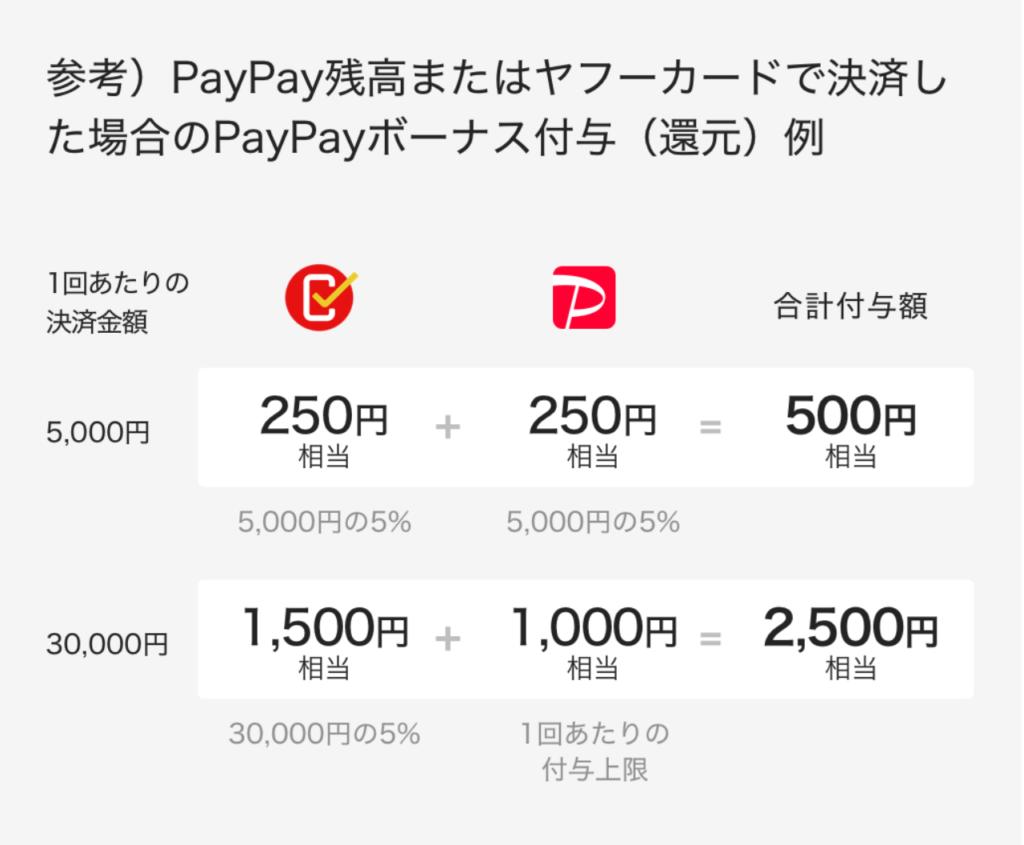paypay還元上限