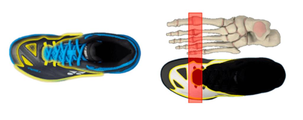 YONEX シームレスアッパー構造